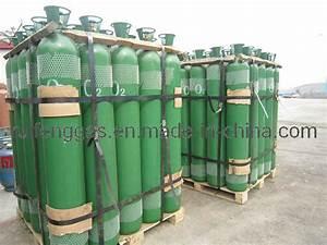 China Argon Gas, Helium Gas, Acetylene Gas supplier ...
