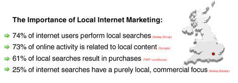 Local Seo Marketing Agency - local seo services local marketing