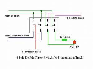 Dcc Digital Command Control
