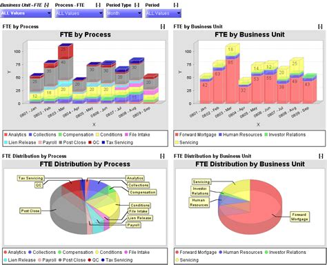 excel dashboard software excel dashboards excel templates