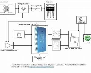 Thyristor Controlled Power For Induction Motor Using Pic