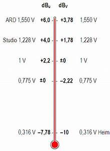 Dämpfung Berechnen : dbu in volt dbv dbu pegel dbfs digital audio db dezibel umrechnung umrechnen daempfung ~ Themetempest.com Abrechnung