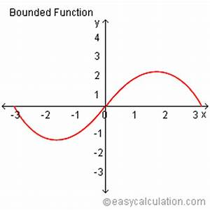 what is bounded function definition and meaning math With what is function template