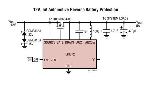 Automotive Reverse Battery Protection
