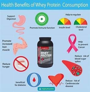 Whey Protein Is A Perfect Sport Nutrition Supplements And Has A Very High Nutritional Value For