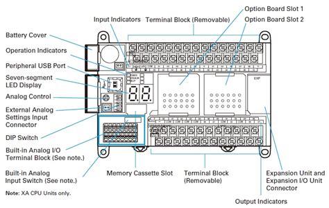 cara membaca wiring diagram plc gallery diagram sle
