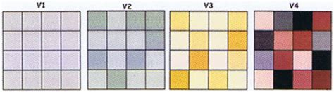 porcelain tile rating system learn how to make sense of shade variations in porcelain and ceramic tile qns com