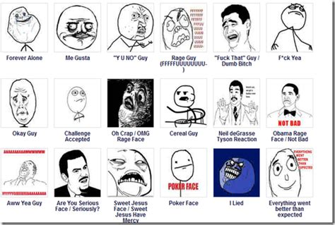 All Meme Faces List And Names - all meme face names memes