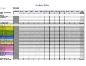 Church Budget Template Excel
