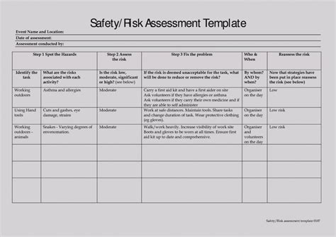 Risk Assessment Template Of Blank Risk Assessment Form Template Forms