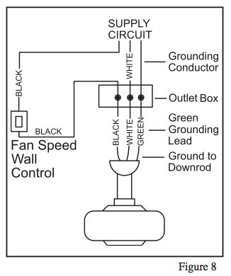 Slowing Down Ceiling Fan Ars Technica Openforum