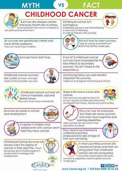 Cancer Childhood Facts Myths Cansa Signs Infographic