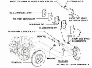 Brake Pads Rattle When Hit On A Brake Slowly  Will New Rattle Brake Hardware Kit Fix
