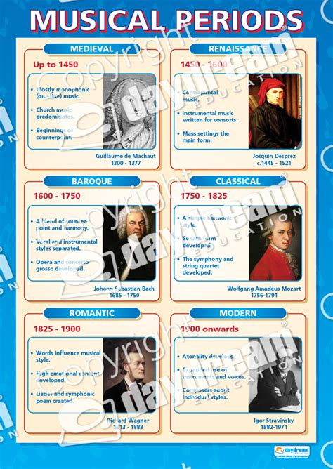 musical periods  educational school posters