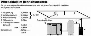 Druckluftleitung Berechnen : ikz haustechnik ~ Themetempest.com Abrechnung