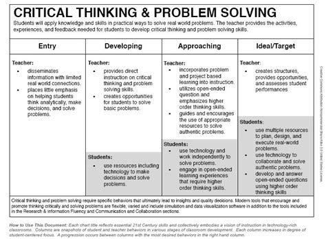 critical thinking exercises problem solving south