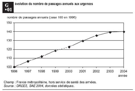 n 176 3672 rapport d information de m georges colombier