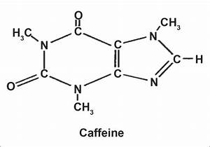 Chemistry and pharmacology of caffeine in different types ...