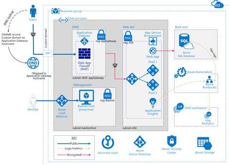 technical documentation  software development altexsoft