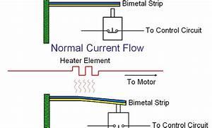 Motor Starters  The Bimetallic Overload Relay