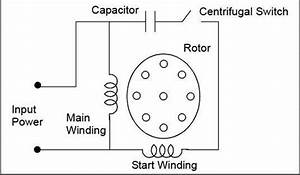 Ac Motor With Capacitor Start