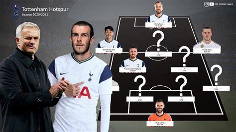 Gareth Bale 2021 Tottenham : Fotballdrakt Tottenham ...