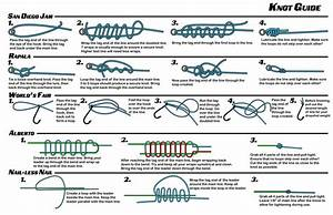 Susquehannafishing Com  Five Knots You Need To Know   Sfm