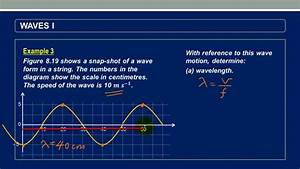 Calculating amplitude, frequency,wavelength and period of ...
