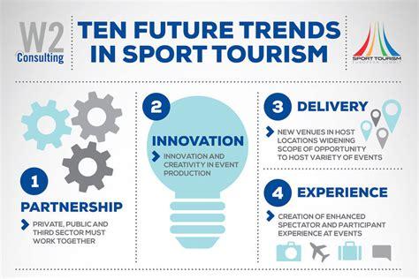 reaching   level  sport tourism innovation