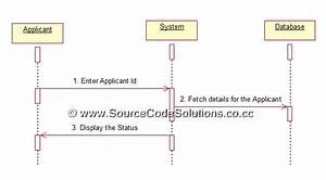 Sequence Diagrams For Passport Automation System