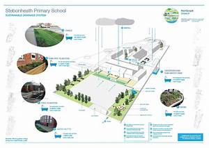 Stebonheath Primary School  Llanelli