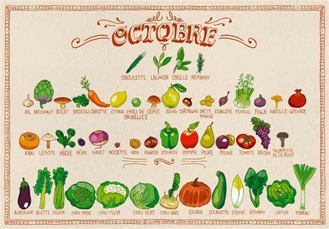 fruits et l 233 gumes d octobre recettes id 233 es menus 224