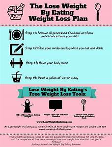 How To Lose Weight By Eating The Clean Eating Diet Plan