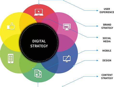 Digital Strategy by Digital Strategy Services Cbo