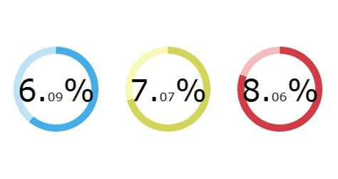 Animated svg vs gif cagematch. Creating Animated Circle Graphs with Circles.js and SVG ...