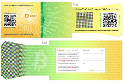 bitcoin github bitcoin paper wallets morning musings
