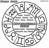 Zodiac Coloring Sign Signs Pages 1000 sketch template