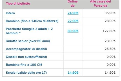 Ingresso Mirabilandia Prezzo Prezzi Mirabilandia Ticket E Offerte