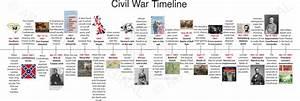 Category Civil War Timeline Mr Elliottu002639s 6th Grade Class