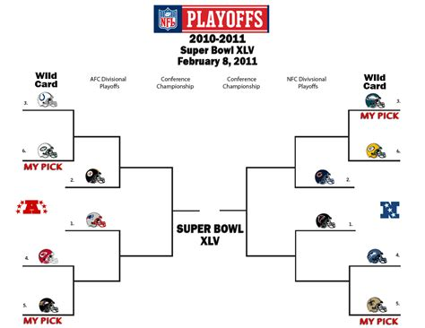Wildcard Standings Nfl by Nfl Playoff Picture Nfl Playoff Picture New Orleans