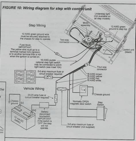 1990 fleetwood motorhome wiring diagram wiring schematic diagram boy co