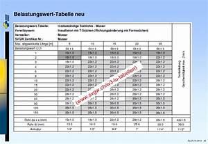 Spitzendurchfluss Berechnen : ppt vigw wasserfachtagung 25 oktober 2012 cosimo sandre technischer berater wasser svgw ~ Themetempest.com Abrechnung