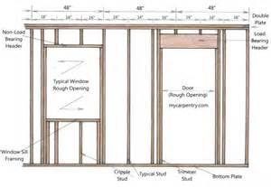 Ceiling Joist Spacing For Plasterboard by Window Frames Window Header Framing