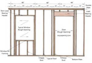 Framing Wall with Door and Windows