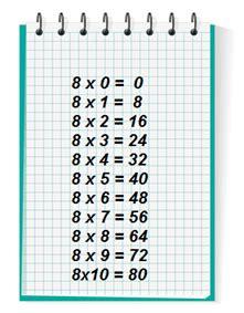tables de multiplication de 8 et 9