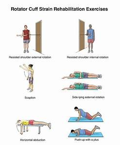 Exercises for Rotator Cuff Strain | Physiotherapy ...