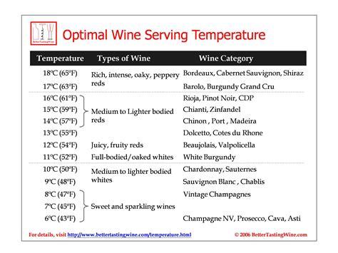 bettertastingwine wine serving temperature table pdf