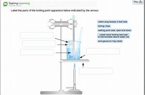 Solved  Label The Parts Of The Boiling Point Apparatus Bel