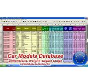 Car Database  Make Model Trim Full Specifications In