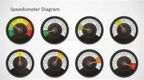 gauges powerpoint design template slidemodel